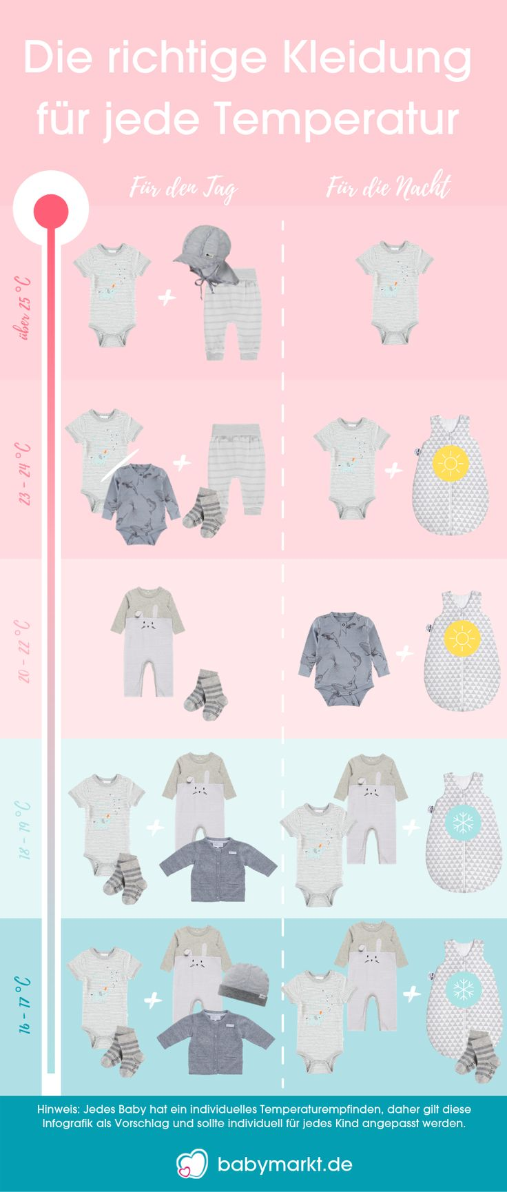 Des vêtements de bébé pour toutes les températures – Guide d'achat babymarkt.de   – Baby