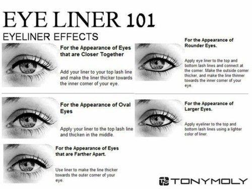 Eyeliner 101. #Beauty #Makeup #Eyes