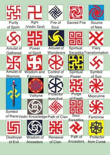 Swastika Meanings