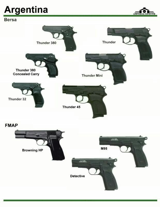 Argentinian fire arms