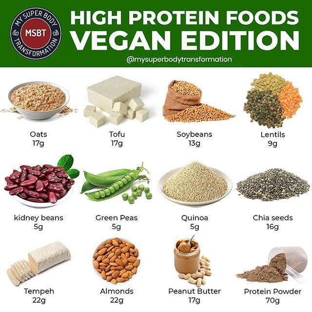 getting protein in a vegan diet