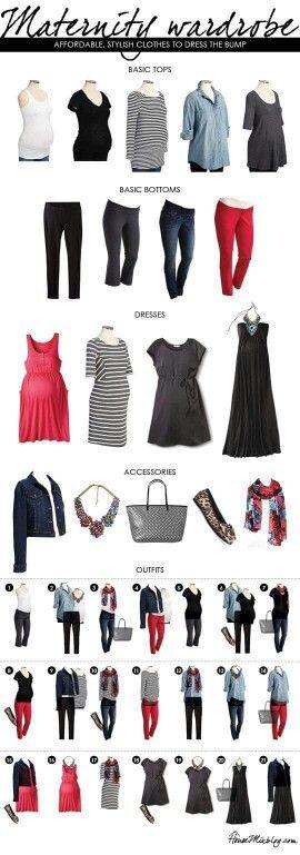 Capsule pregnancy wardrobe: