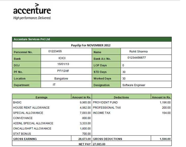 salary and payslip of accenture joblagao com  sampleresume  payslipsample