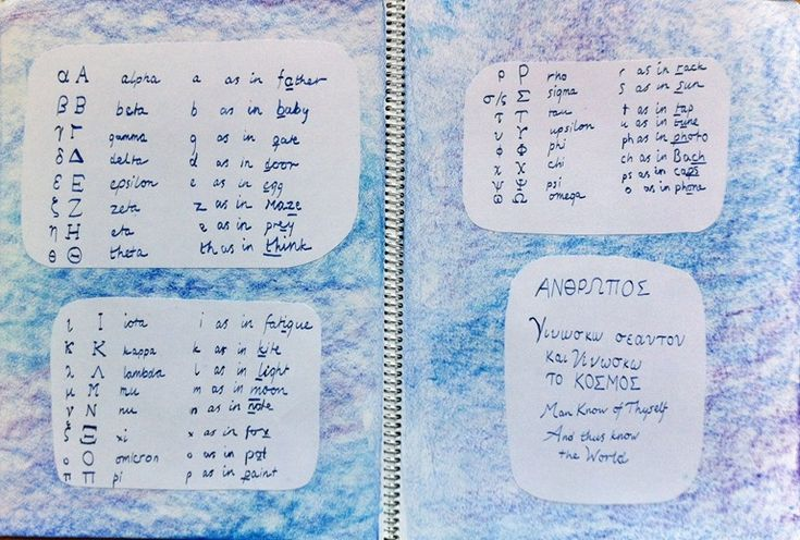 Waldorf ~ 5th grade ~ Ancient Greece ~ Greek Alphabet ~ main lesson book