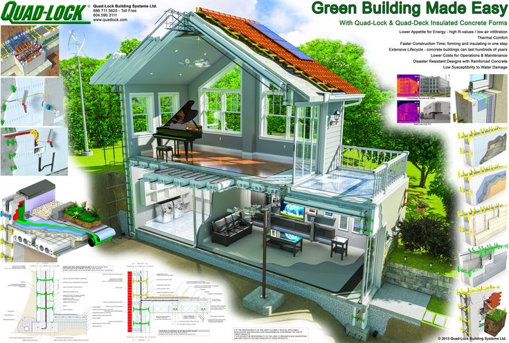 resilient and sustainable buildings start with insulated low cost green home building