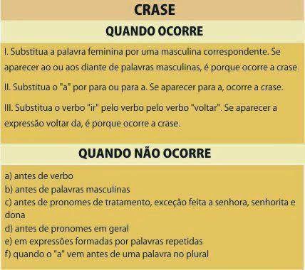 #crase #portugues #dicasportugues
