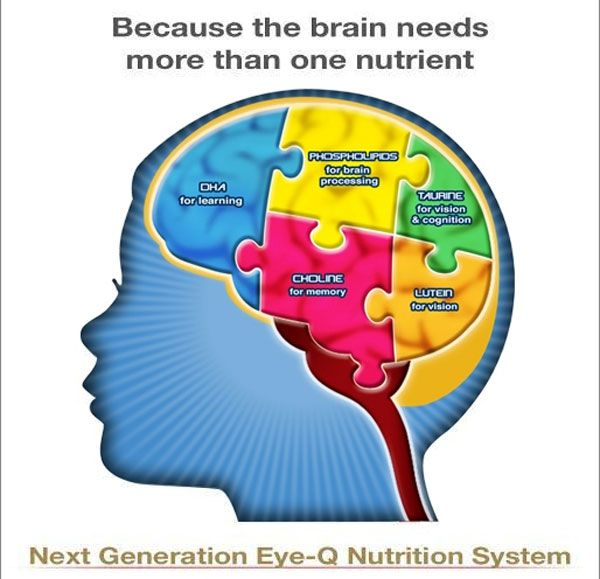 Food that helps brain memory picture 1