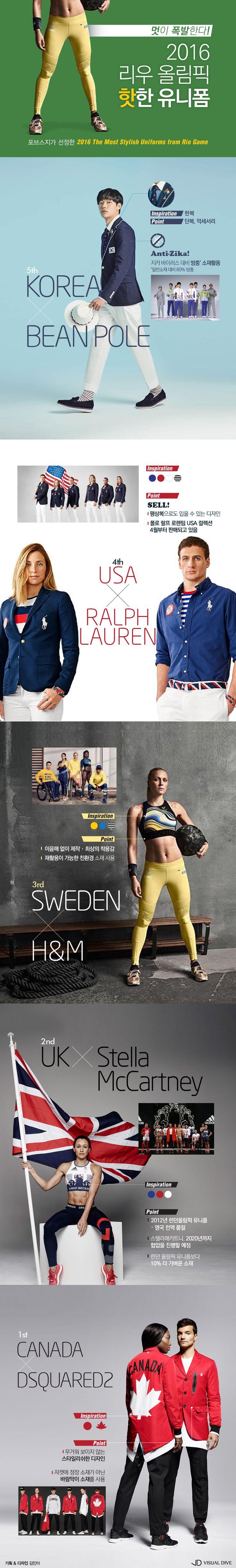 리우 올림픽을 즐기는 시크한 방법 [인포그래픽] #Uniform / #Infographic ⓒ 비주얼다이브 무단 복사·전재·재배포 금지
