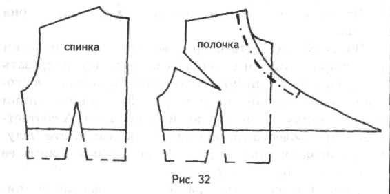 Цыганский костюм для девочки своими руками выкройки