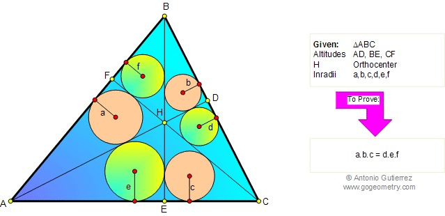 Math Geometry Problem 79. Triangle Similarity, Altitudes, Orthocenter, Incircles, Inradii.  Level: High School, College, Math Education