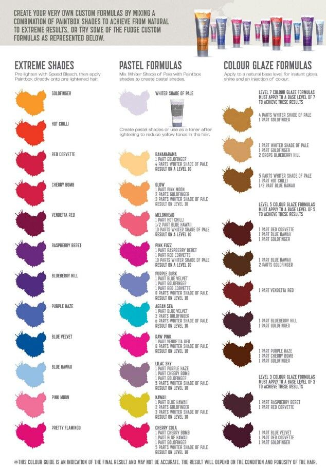 1000 Ideas About Manic Panic Color Chart On Pinterest