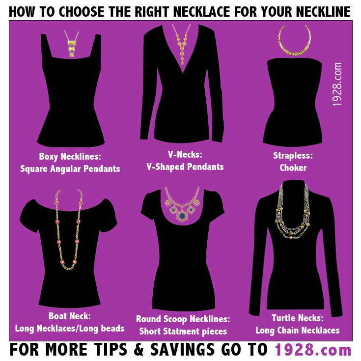 How to choose the right #necklace for your #neckline 1928 ...