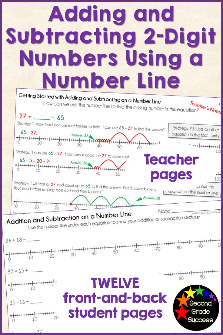 Adding And Subtracting 2 Digit Numbers Using A Number Line Number Line Adding And Subtracting Subtraction Digit addition on number line