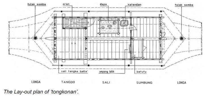 DetCons: Tongokan: Toraja traditional houses