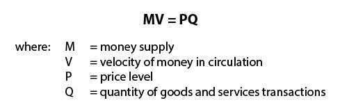 Deflation Basics Series: The Quantity Theory of Money - http://deflation.market/deflation-basics-series-quantity-theory-money/