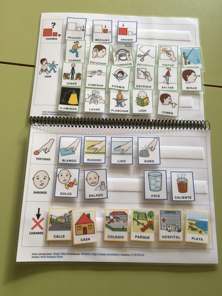 Compartimos este brillante trabajo realizado porNadia Rodríguez Rufías y que han compartido en el portal educativo ARASAAC. Descripcion: Cuaderno para trabajar las descripciones a partir de un cuadro de entrada …