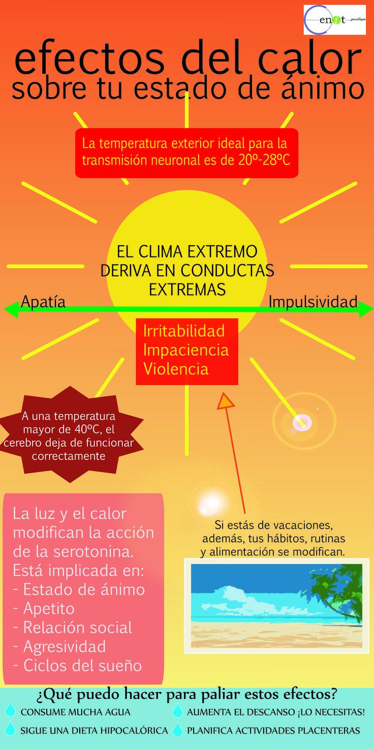 ¿Sabes cómo puede estar afectando el #calor a tu estado de #ánimo?