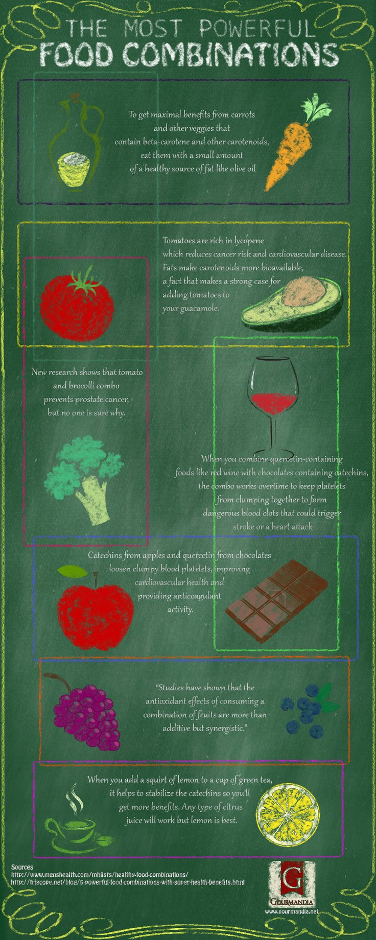 The Most Powerful Food Combinations [Infographic]