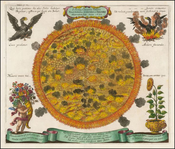 Schema Corporis Solaris prout Romae a Scheinero et Kirchero Observatum fuit Anno 1635 - Barry Lawrence Ruderman Antique Maps Inc.