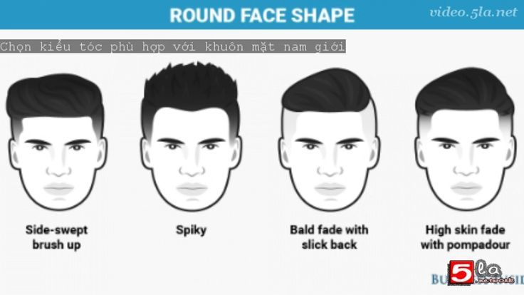 45++ Haircuts for face shape and hair type inspirations