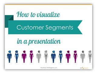Presentation Slide Design Ideas Blog: How to Visualize Customer Segments