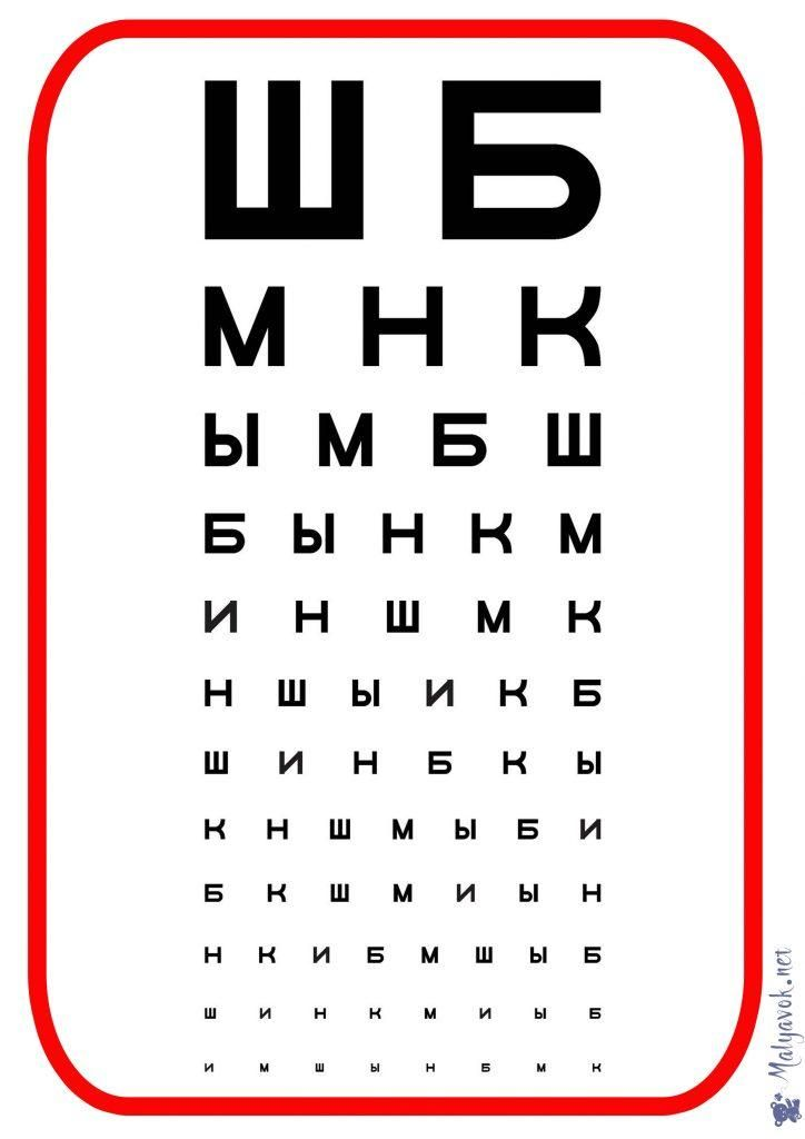 азбука зрения картинки