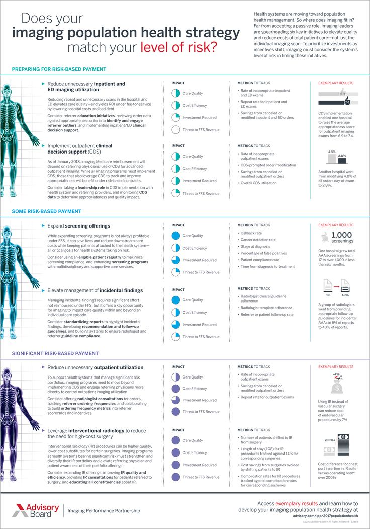 14 best Health IT images on Pinterest Organizations, Student - hospital organizational chart