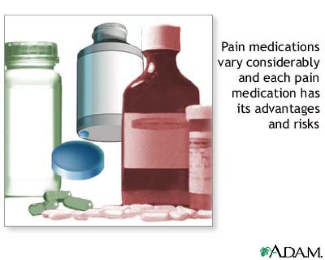 Nonsteroidal Anti-Inflammatory Drugs (NSAID's) - Ibuprofen and other NSAID's