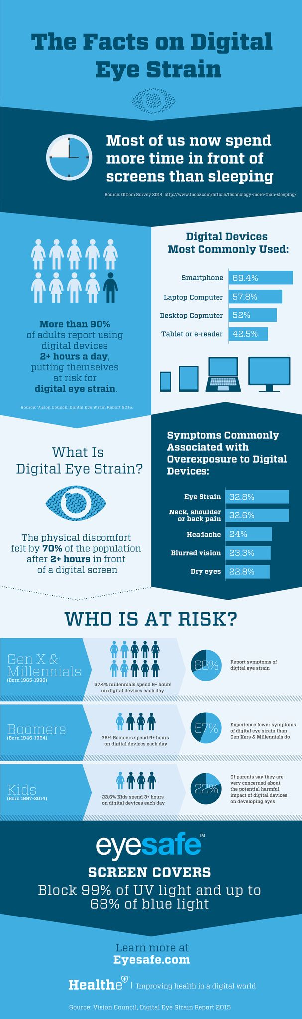 Get the Facts About Digital Eyestrain