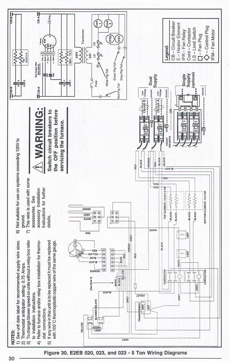 New Wiring Diagram for nordyne Gas Furnace #diagram #