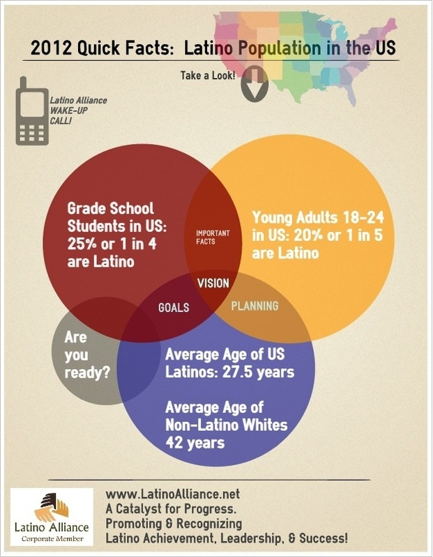 """Latino Alliance """"Wake-Up Call"""" for all!"""