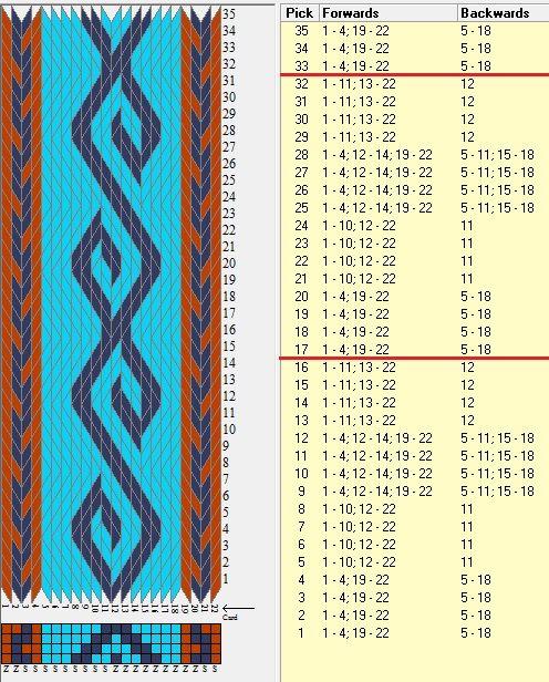 22 tarjetas, 3 colores, repite cada 16 movimientos // sed_1066a diseñado en GTT ༺❁