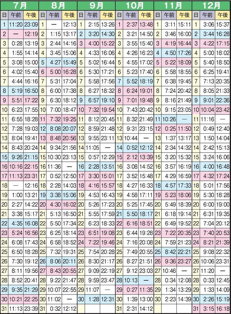 エンジェルロード潮見表〈2017年1月~12月〉|単独ページ | 観光情報 | 小豆島土庄町役場ホームページ