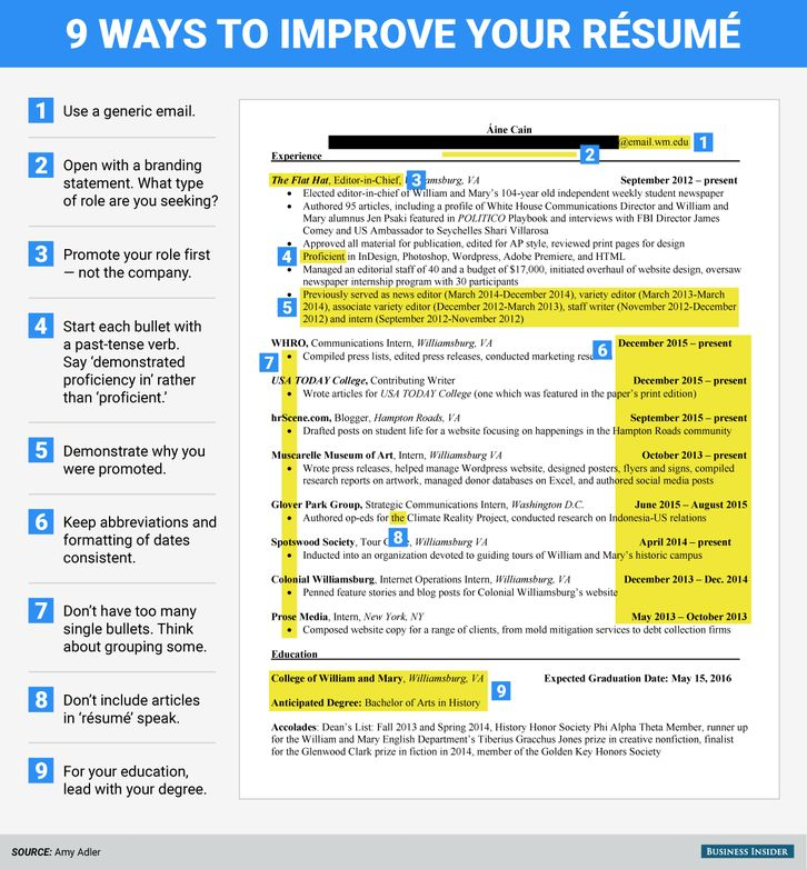 68 best Resumes! images on Pinterest Resume, Executive resume - articles on resume writing