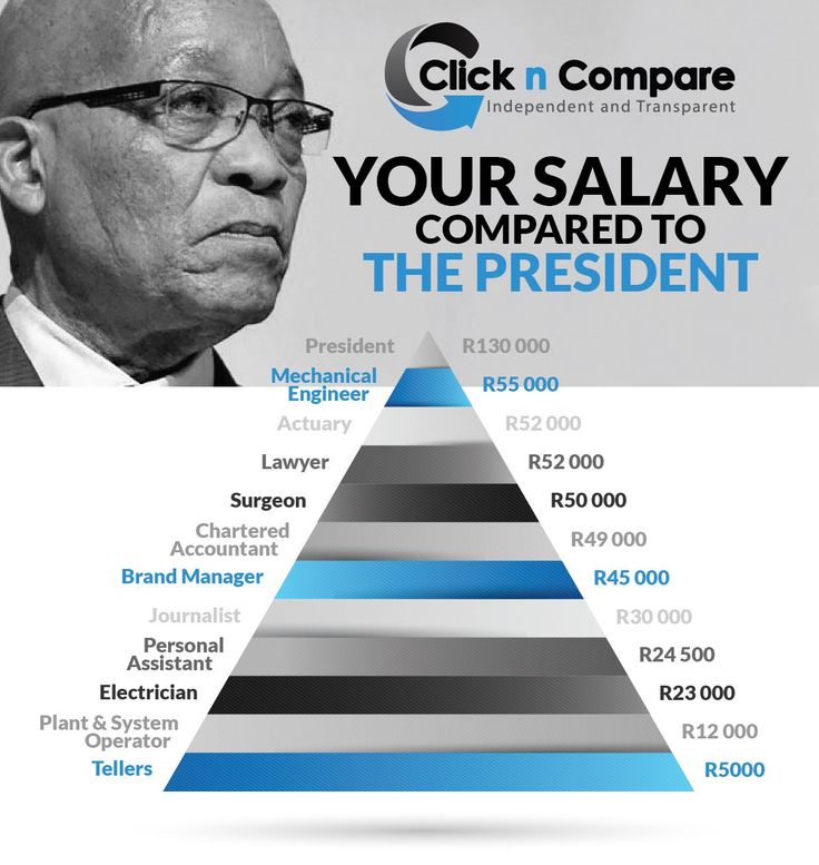 SA salaries compared to the President