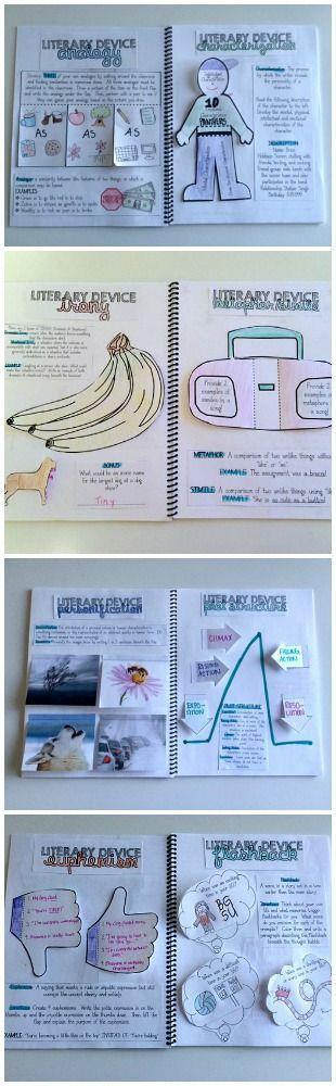 literary elements homework