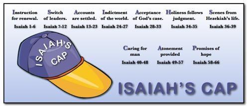 Isaiah s Cap  outline    diagram    of Isaiah   Bible Study  Isaiah   Book of isaiah  Bible