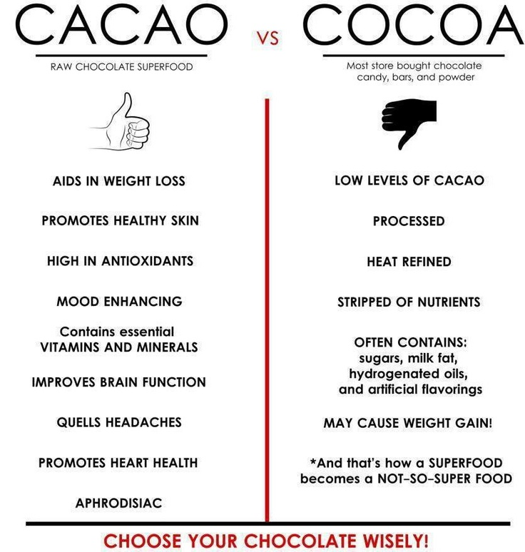 How to eat chocolate and not feel guilty: Pick #cacao it's a superfood that boosts energy, enhances calm, reduces stress, increases immune strength and improves mood.  Sweet, creamy and rich.  Delicious and Nutritious!