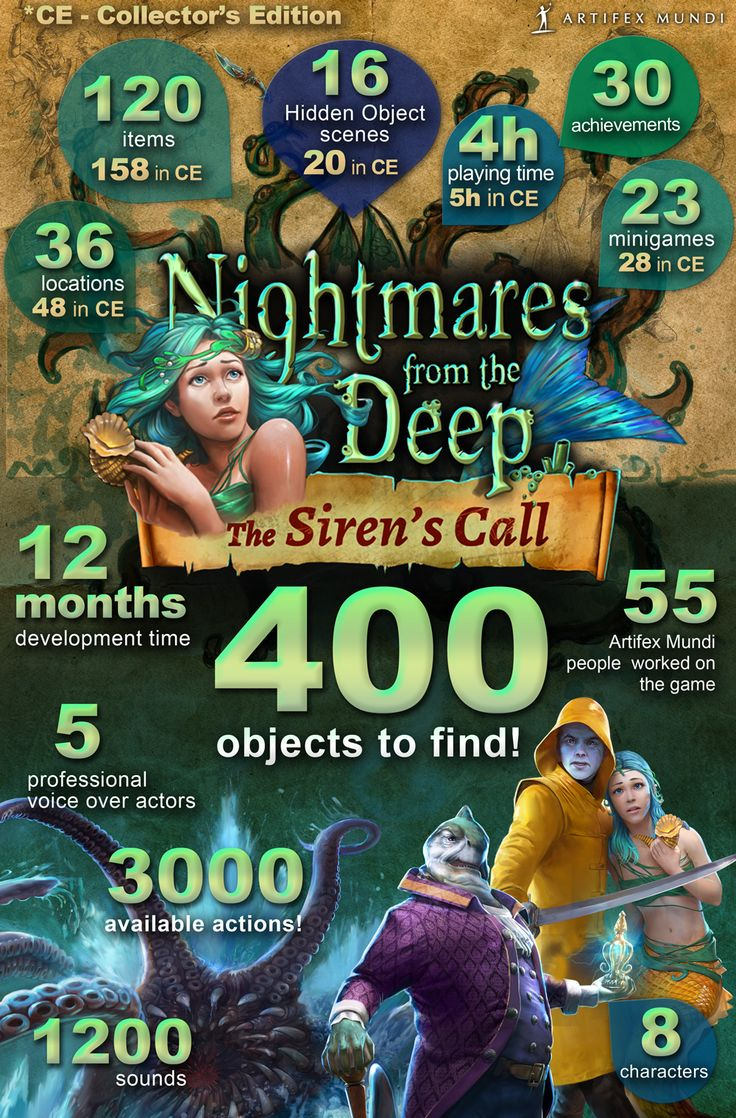 Did you know how much happens behind the scenes when creating a single game about pirates?    Nightmares from the Deep: The Cursed Heart   #nightmares #artifexmundi #adventure #game