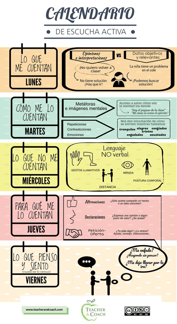 ¿Cómo escuchar mejor a niños y niñas? Consejos y un calendario para hacer un ejercicio de escucha activa imprimible que nos ayuda a conseguirlo.  #escucha #escuchaactiva #ejercicio #imprimible #calendario #coaching