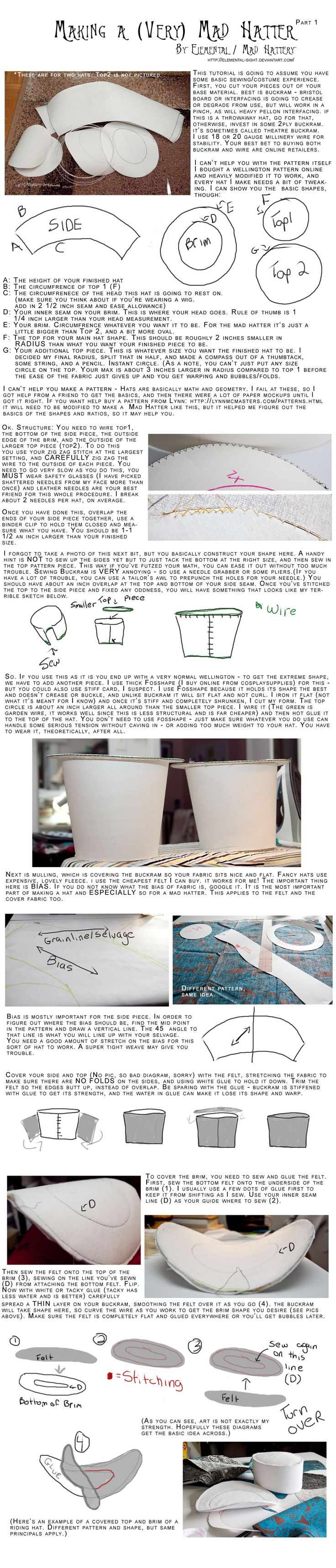 How to Make a Mad Hatter Part 1 by Elemental-Sight.deviantart.com on @deviantART