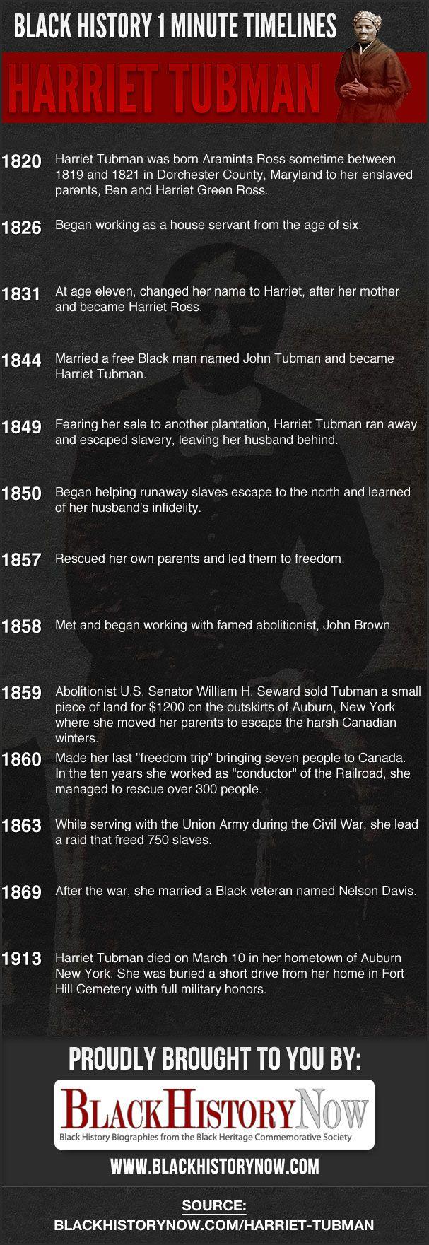Best 20+ Harriet Tubman For Kids ideas on Pinterest | Harriet ...