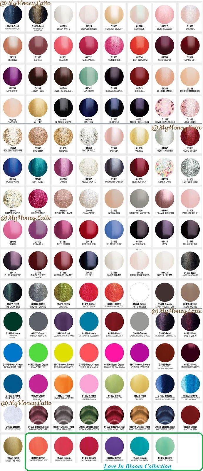 List (&color dot) of many Gelish colors  #Gelish #gel #manicure - Gelish color swatches