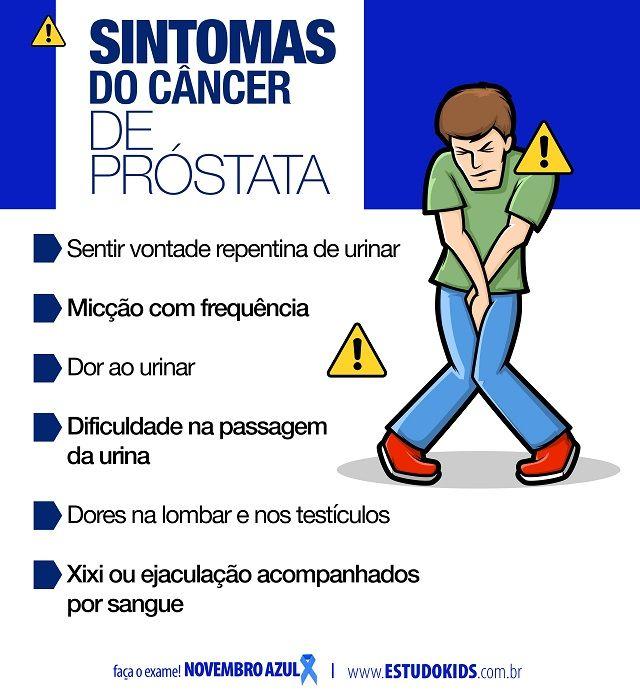 cancer de prostata o que e Prostatitis szövettani