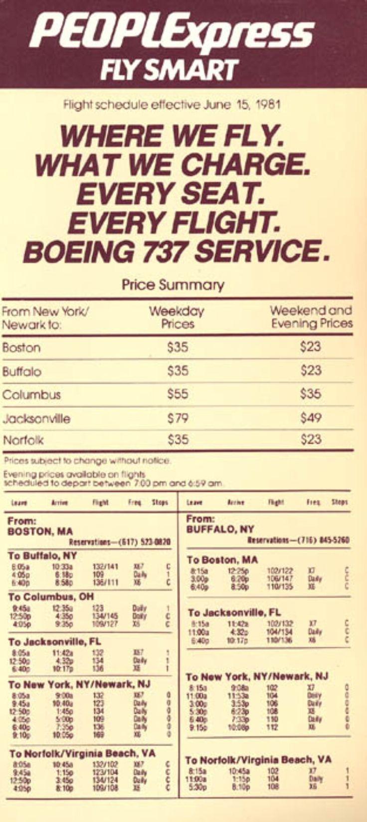 PeoplExpress airfare prices, June 15, 1981