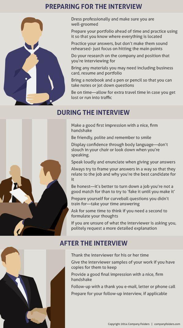 175 best GCB   Interview Tips images on Pinterest Job interviews