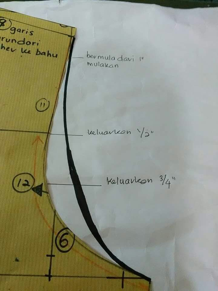 kebaya belakang  (cara melakar pola belakang bahagian keruk ketiak)