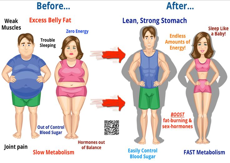 """discover exactly what """"whole wheat"""" bread, types of milk, sugar, and vegetable oils do to your body… plus you'll discover why it's NOT your fault if you've struggled to lose weight  http://55a426790fg00kabp7p8g91u50.hop.clickbank.net/?tid=ATKNP1023"""