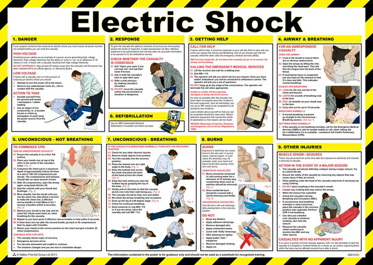 Shock treatment chart sss-0041 buy shock treatment chart,safety.