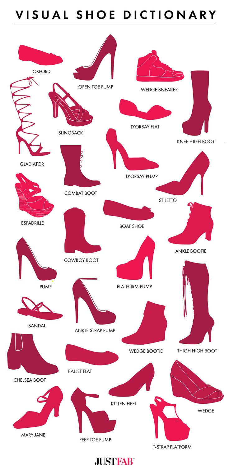 Visual Shoe Dictionary More Visual Glossaries (for Her): Backpacks / Bags / Bobby Pins / Bra Types / Hats / Belt knots / Coats / Collars / Darts / Dress Shapes / Dress Silhouettes / Eyeglass frames / Eyeliner Strokes / Hangers / Harem Pants / Heels / Lingerie / Nail shapes / Necklaces / Necklines /  Puffy Sleeves / Scarf Knots / Shoes / Shorts / Silhouettes / Skirts / Tartans / Tops / Underwear / Vintage Hats / Waistlines / Wool